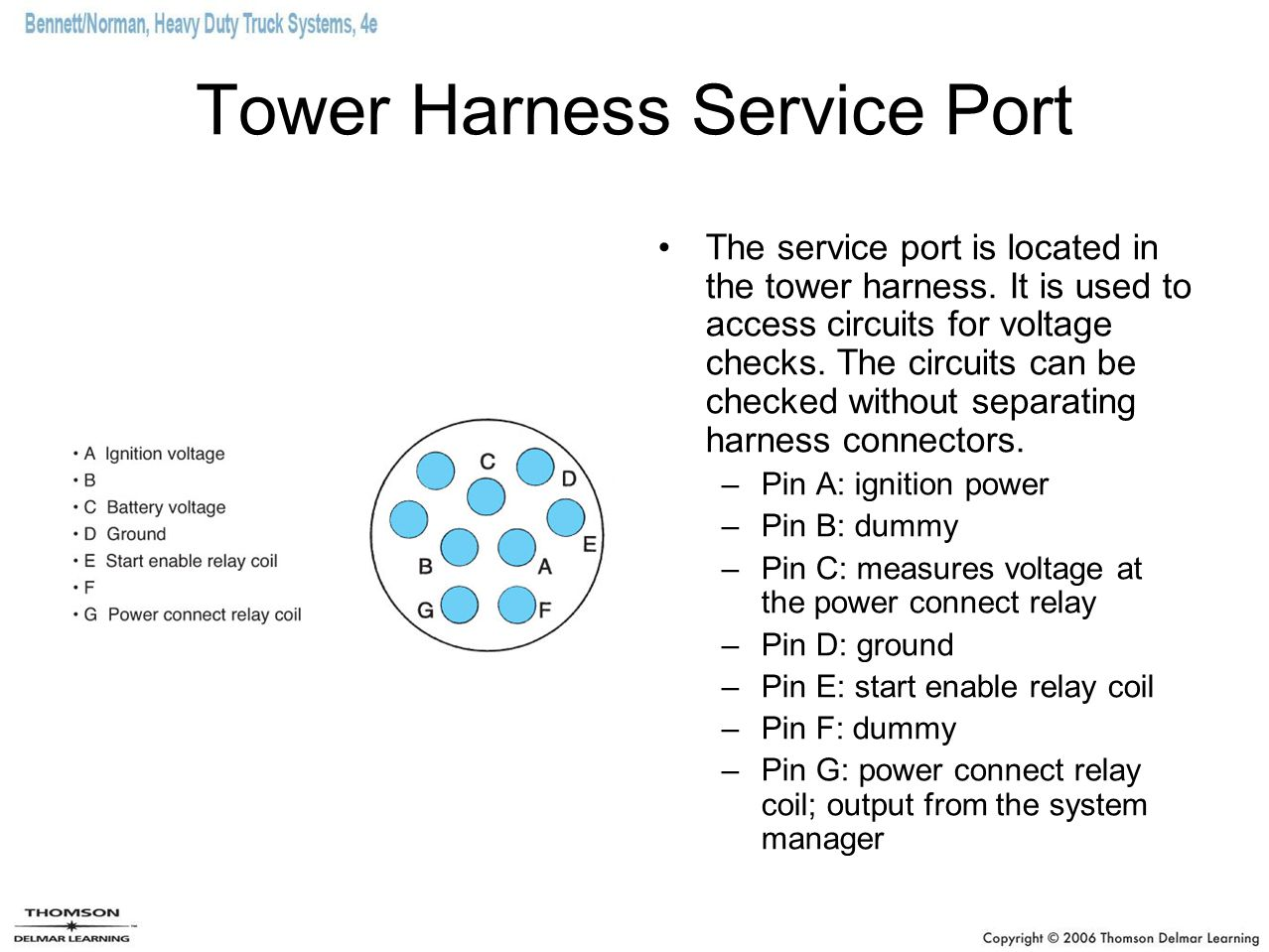 Tower Harness Service Port