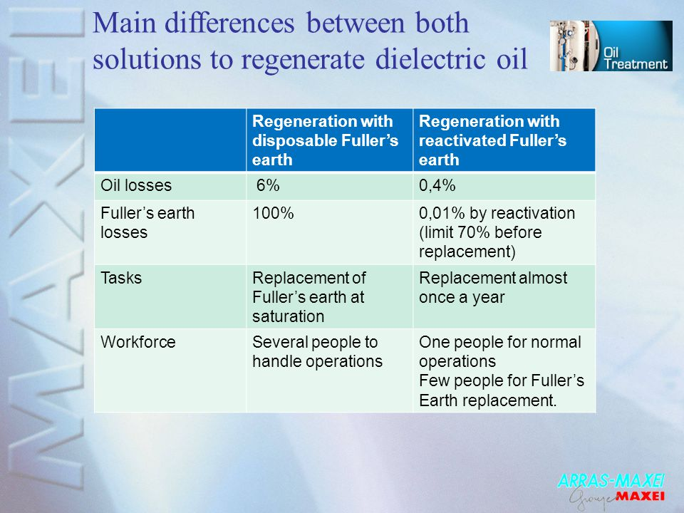 Main differences between both solutions to regenerate dielectric oil