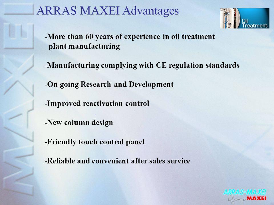 ARRAS MAXEI Advantages