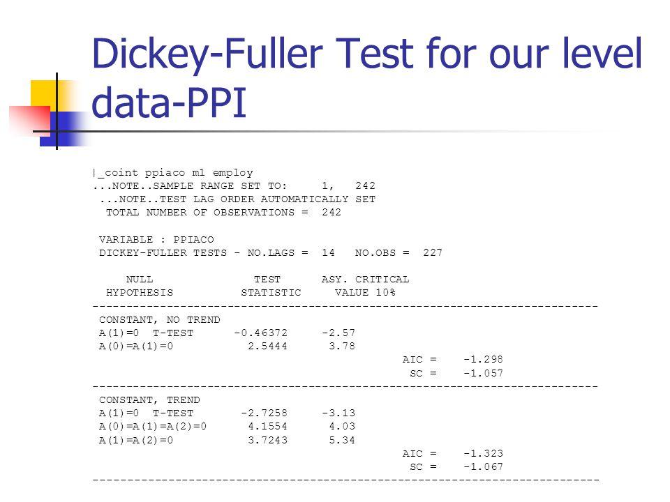 Dickey-Fuller Test for our level data-PPI