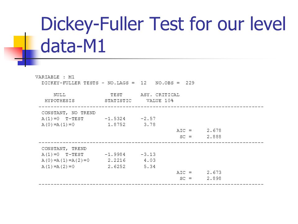Dickey-Fuller Test for our level data-M1