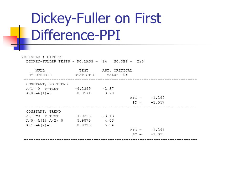 Dickey-Fuller on First Difference-PPI
