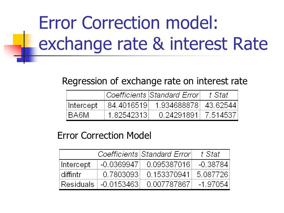 Error Correction model: exchange rate & interest Rate