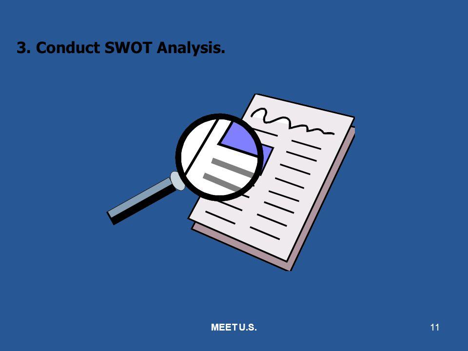 3. Conduct SWOT Analysis. MEET U.S.