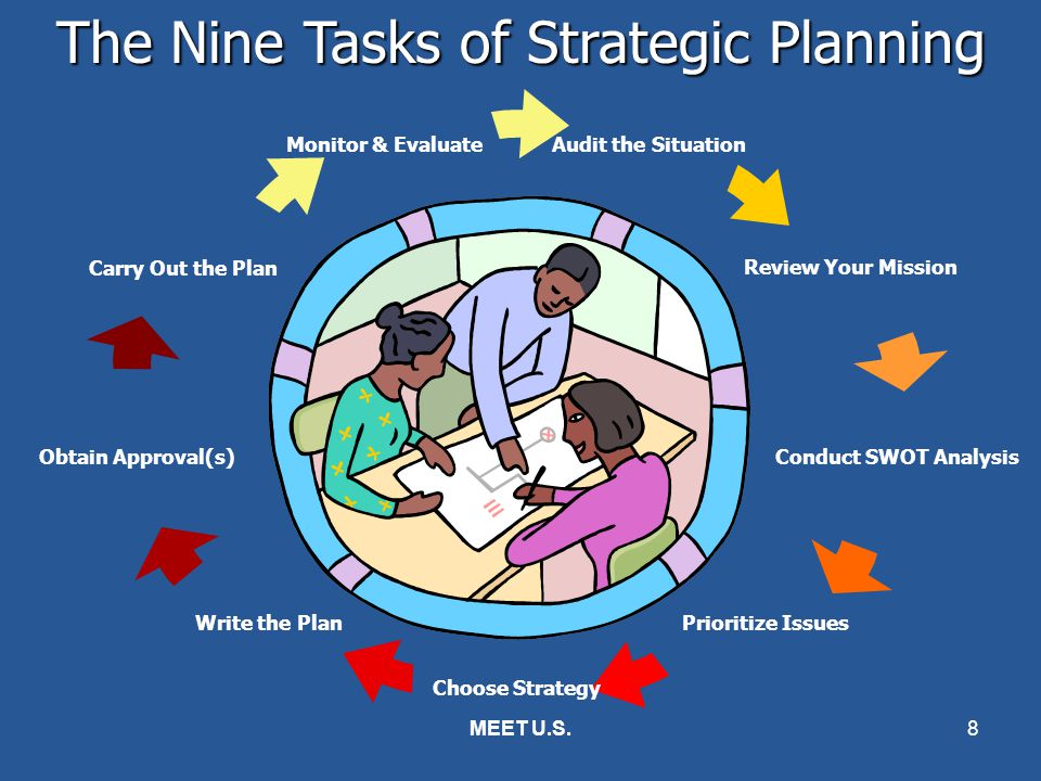 The Nine Tasks of Strategic Planning