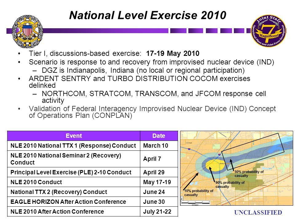 National Level Exercise 2010