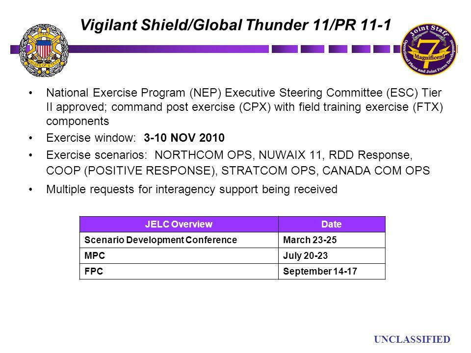 Vigilant Shield/Global Thunder 11/PR 11-1