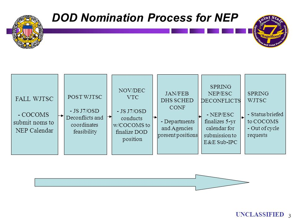 DOD Nomination Process for NEP