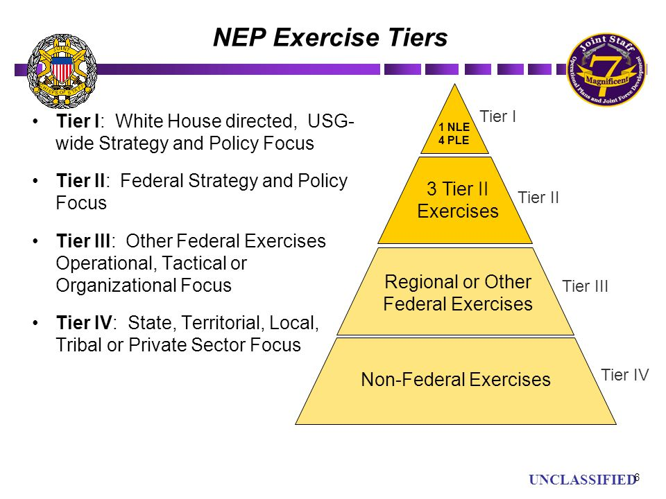 Regional or Other Federal Exercises