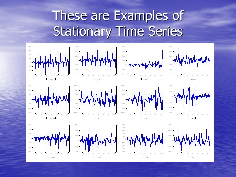 These are Examples of Stationary Time Series