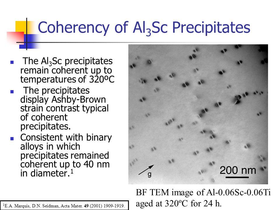 Coherency of Al3Sc Precipitates