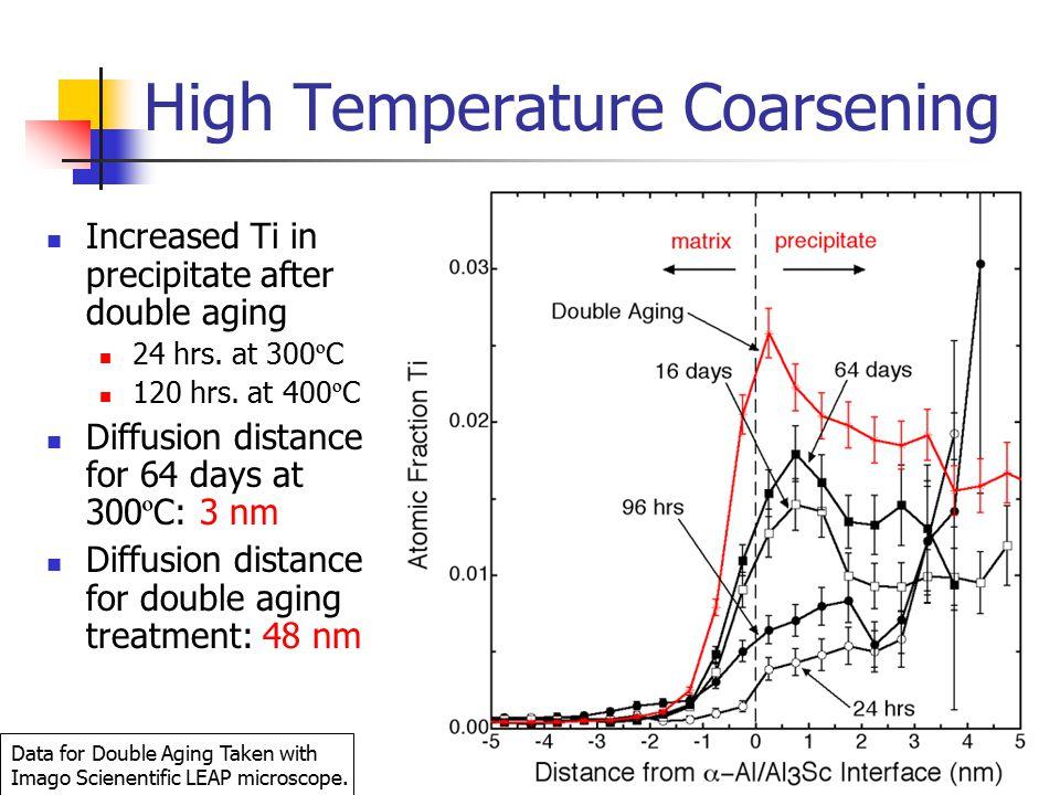 High Temperature Coarsening