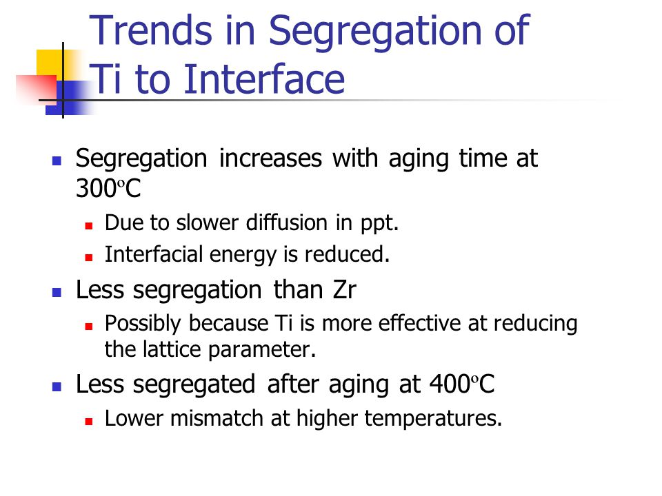Trends in Segregation of Ti to Interface