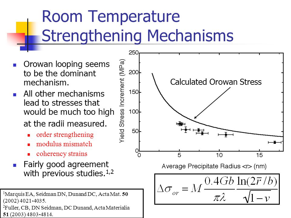 Room Temperature Strengthening Mechanisms