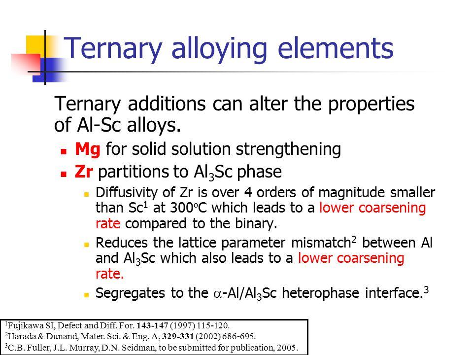 Ternary alloying elements