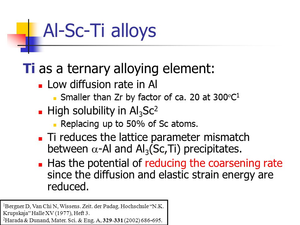Al-Sc-Ti alloys Ti as a ternary alloying element: