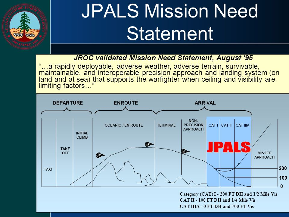 JPALS Mission Need Statement