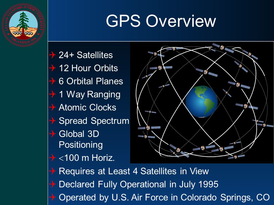 GPS Overview 24+ Satellites 12 Hour Orbits 6 Orbital Planes