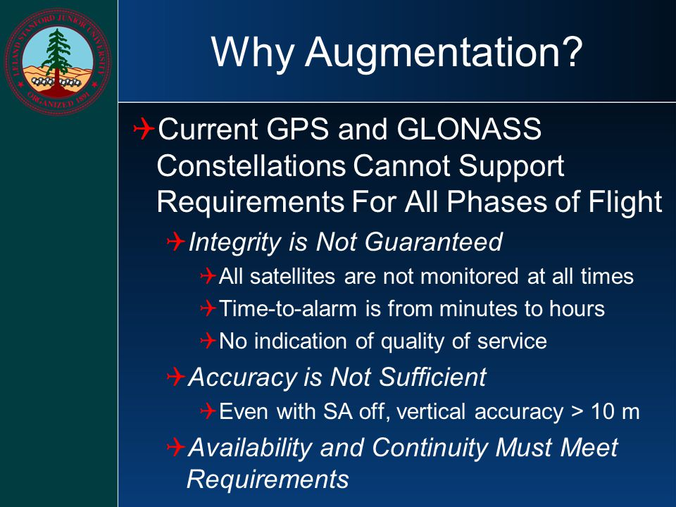 Why Augmentation Current GPS and GLONASS Constellations Cannot Support Requirements For All Phases of Flight.
