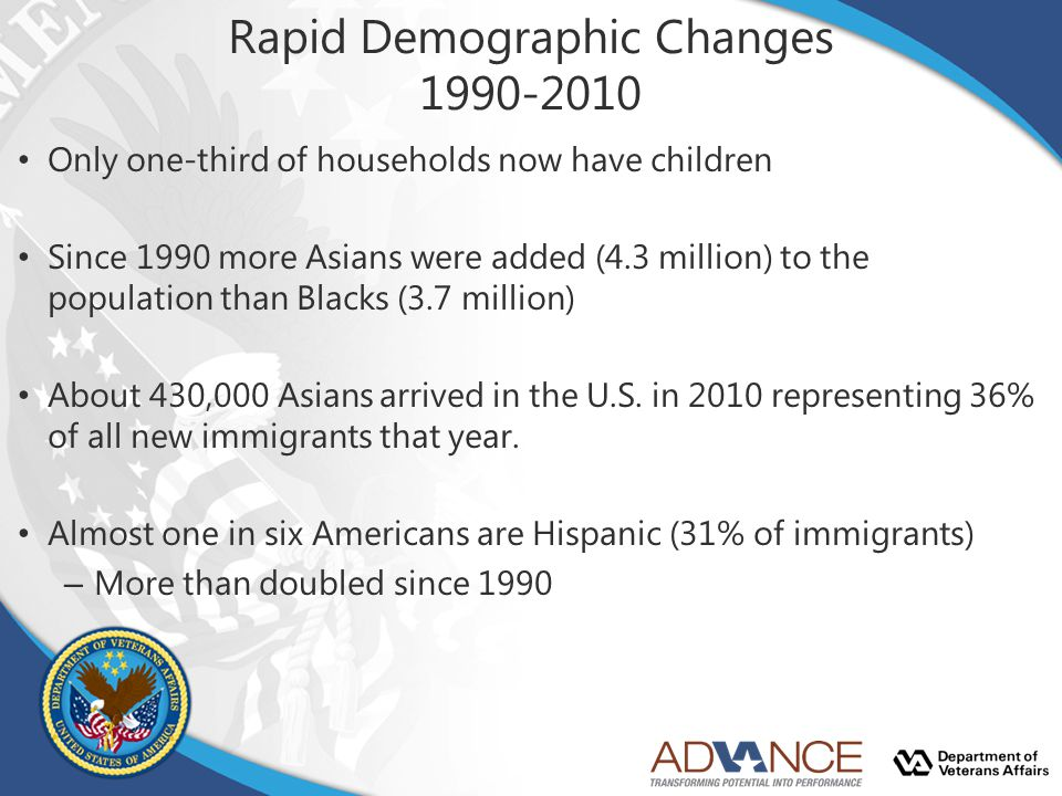 Rapid Demographic Changes 1990-2010