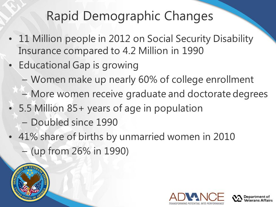 Rapid Demographic Changes