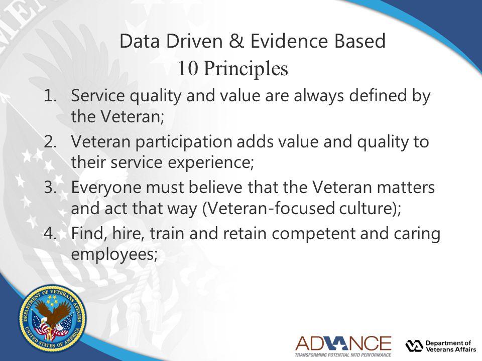 Data Driven & Evidence Based