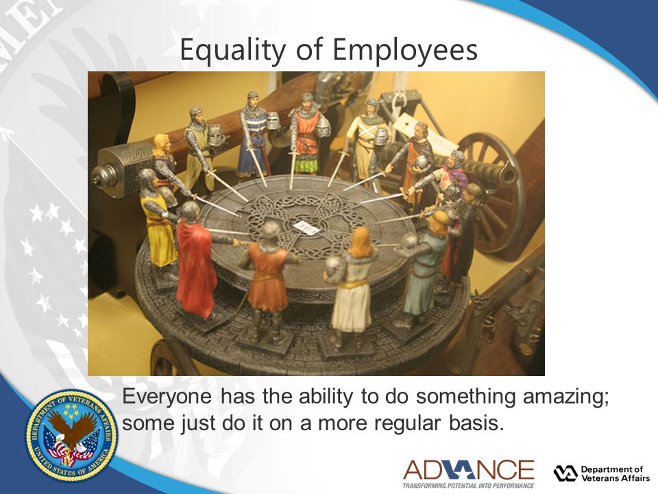 Equality of Employees