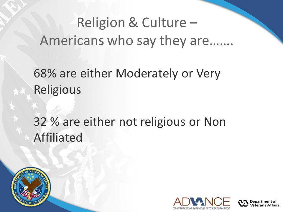Americans who say they are…….