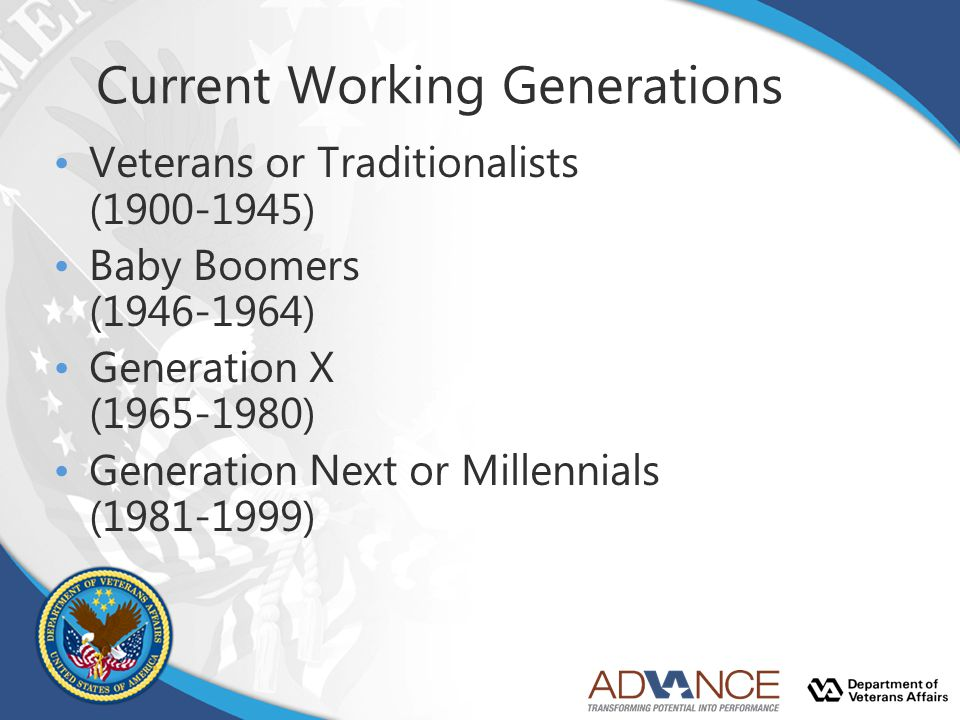 Current Working Generations
