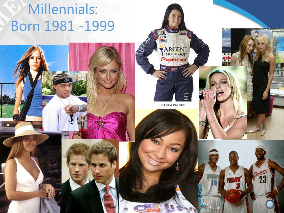 Millennials: Born 1981 -1999