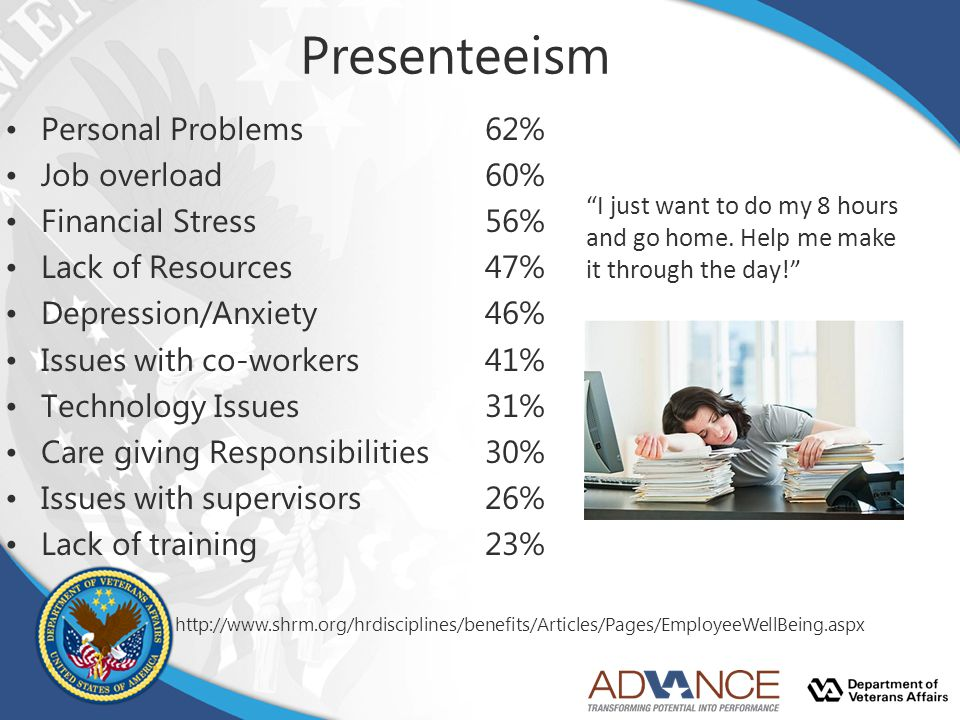 Presenteeism Personal Problems 62% Job overload 60%