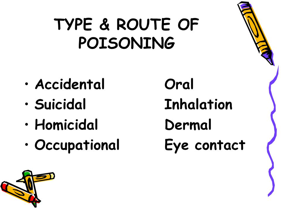 TYPE & ROUTE OF POISONING