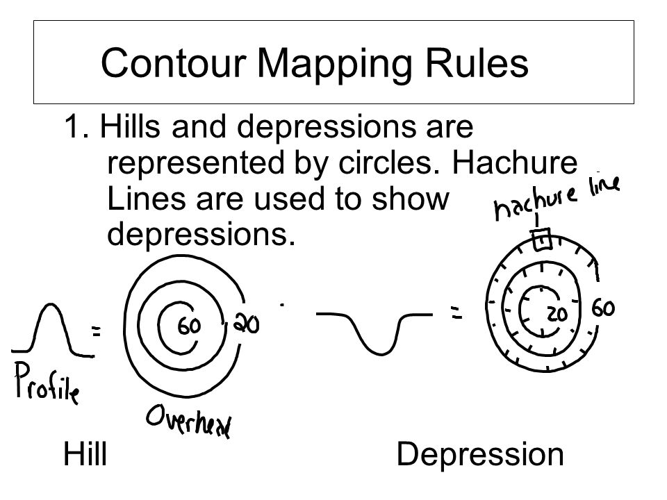 Contour Mapping Rules 1. Hills and depressions are represented by circles. Hachure Lines are used to show depressions.
