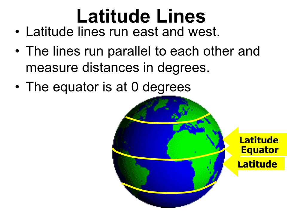 Latitude Lines Latitude lines run east and west.