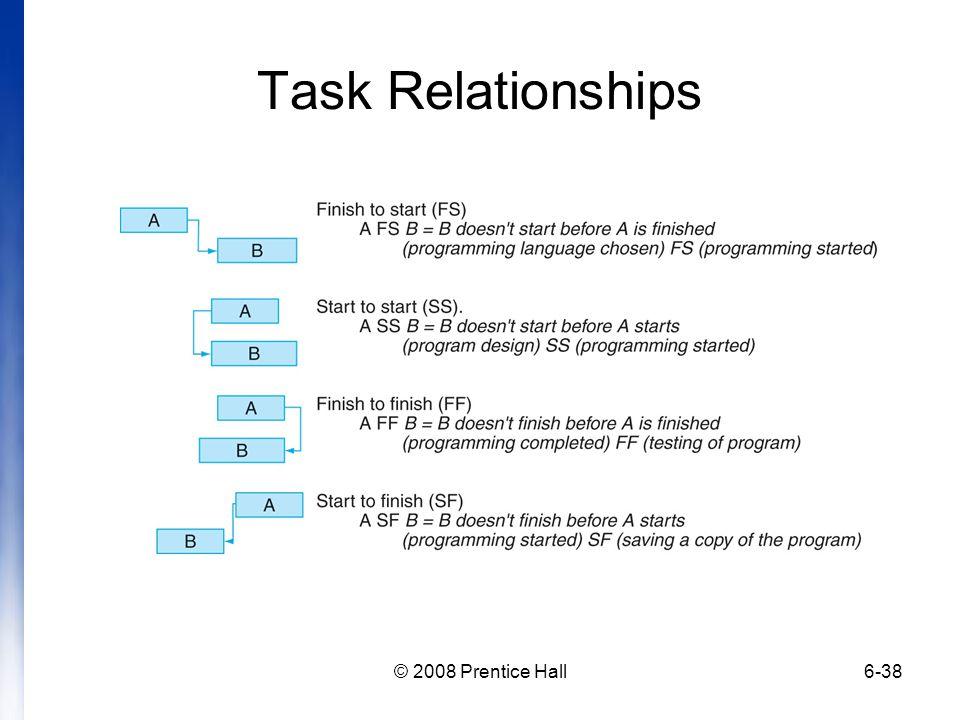 Task Relationships © 2008 Prentice Hall