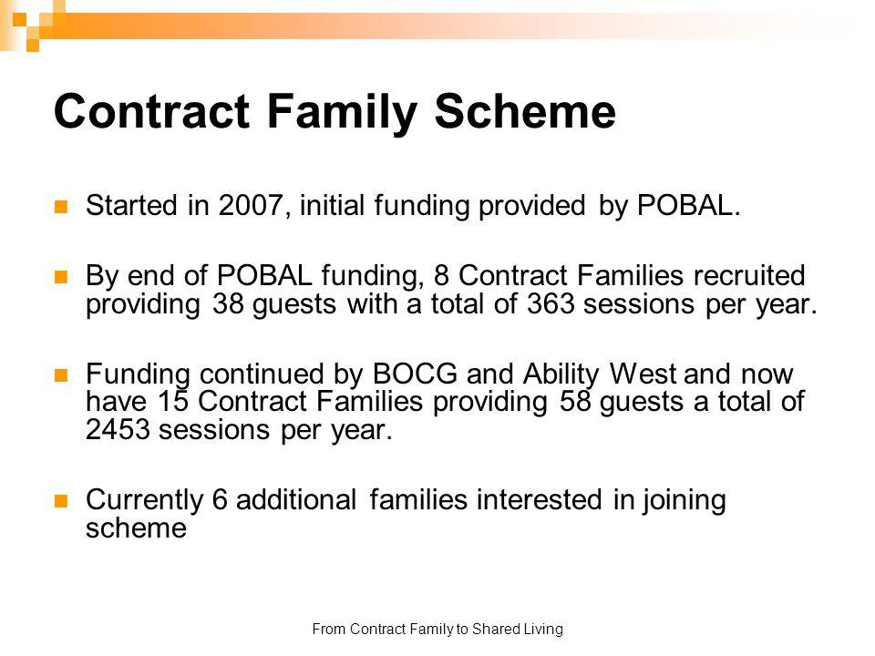 Contract Family Scheme