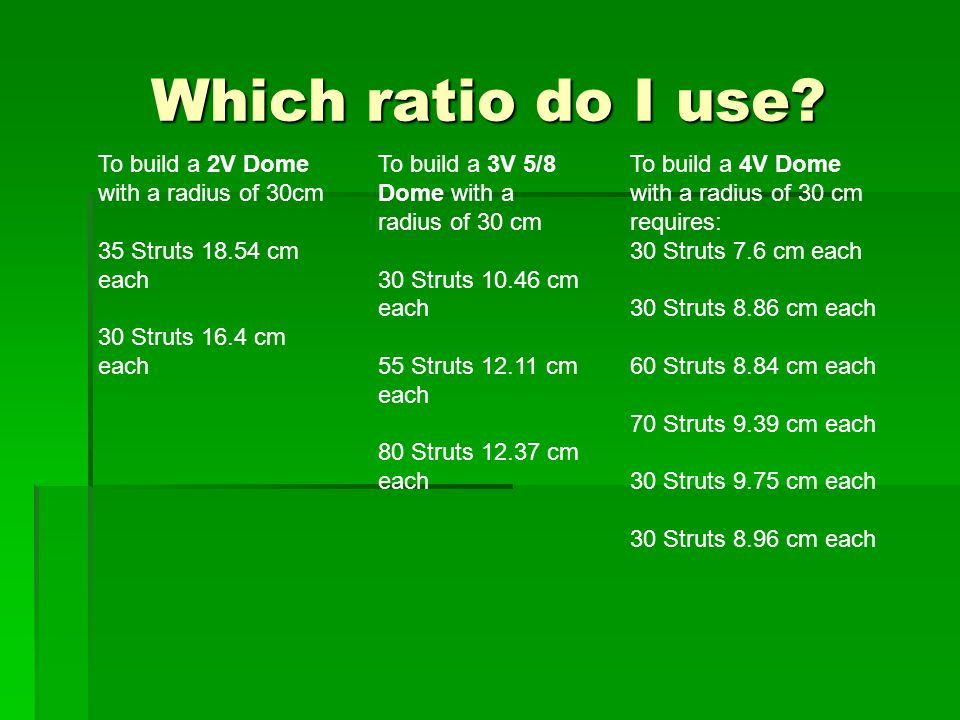 Which ratio do I use To build a 2V Dome with a radius of 30cm