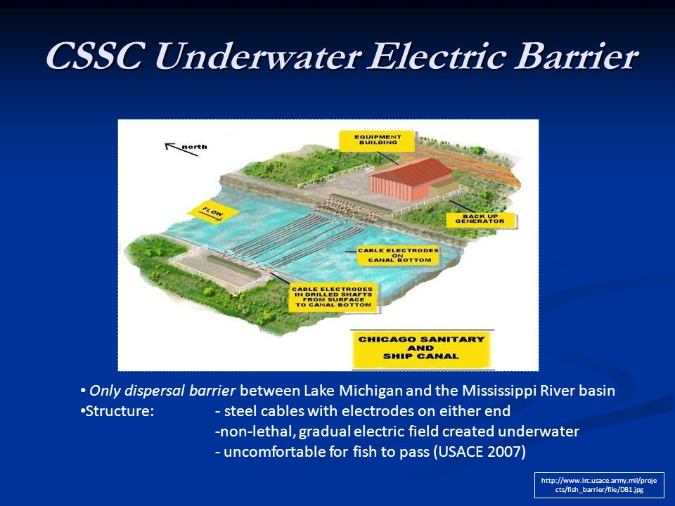 CSSC Underwater Electric Barrier