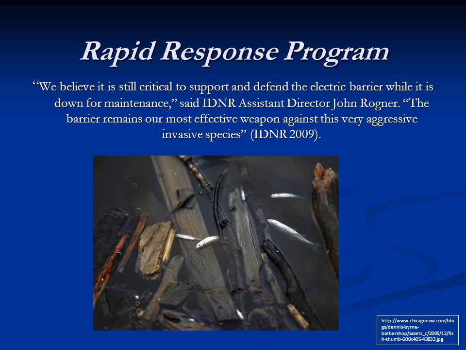 Rapid Response Program