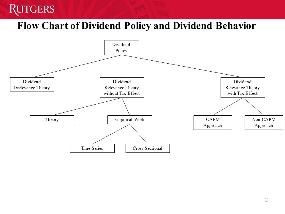 signaling approach on dividend policy Keywords: asymmetric information, dividend payout policy and signaling theory thus, dividend signal information and changes in dividend policy in particular are.