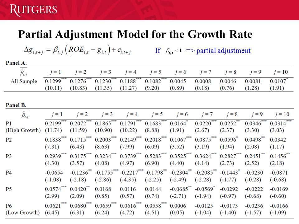 Partial Adjustment Model for the Growth Rate