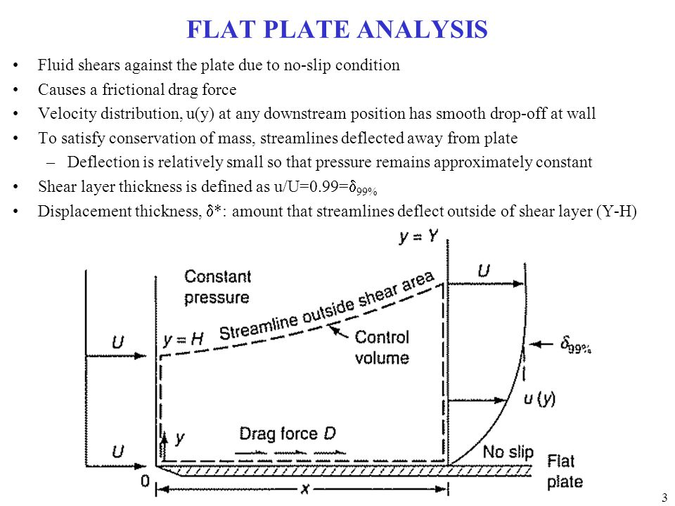 FLAT PLATE ANALYSIS Fluid shears against the plate due to no-slip condition. Causes a frictional drag force.