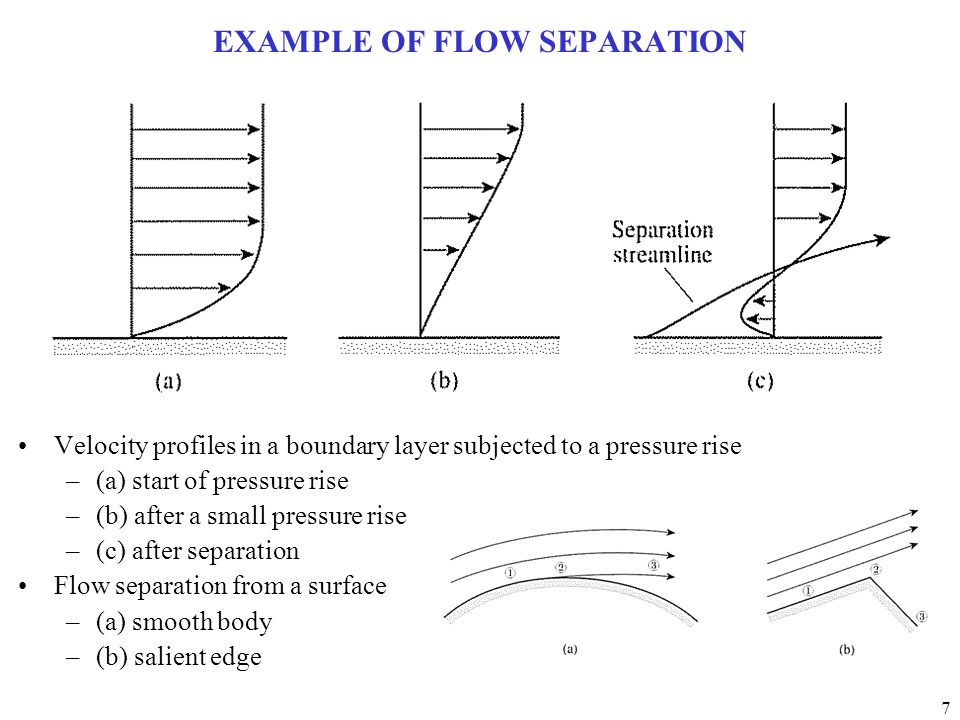 EXAMPLE OF FLOW SEPARATION