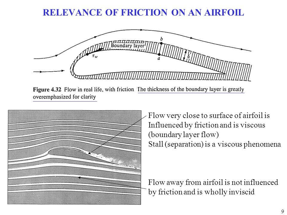 RELEVANCE OF FRICTION ON AN AIRFOIL