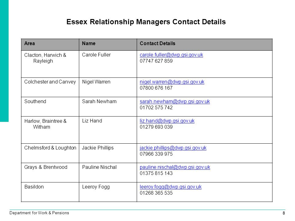 Essex Relationship Managers Contact Details