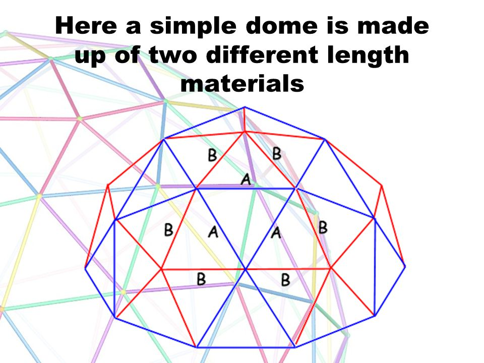 Here a simple dome is made up of two different length materials