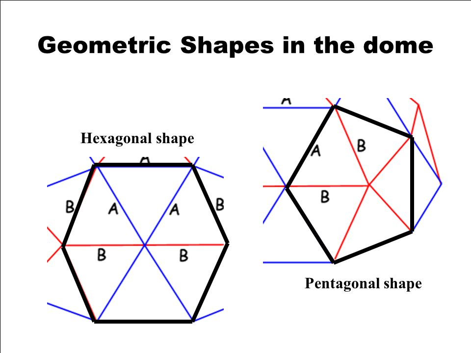 Geometric Shapes in the dome