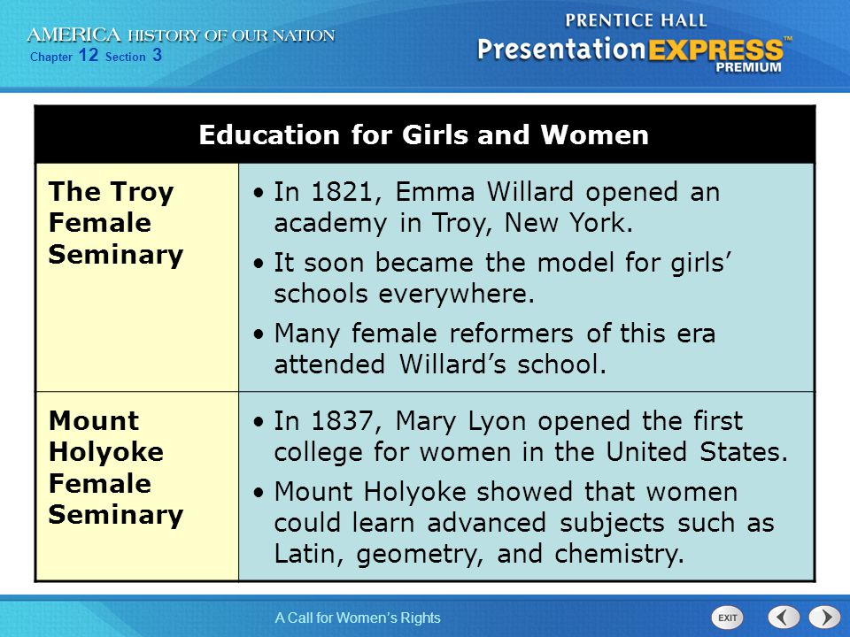 Education for Girls and Women
