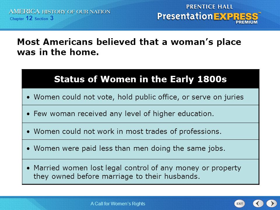 Status of Women in the Early 1800s