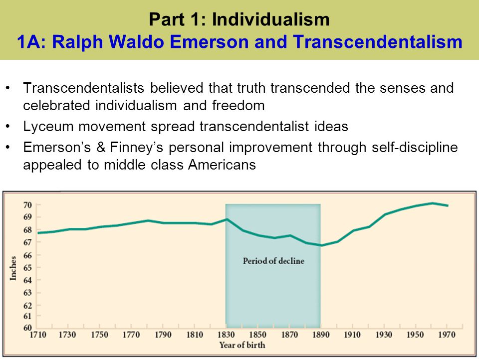 Part 1: Individualism 1A: Ralph Waldo Emerson and Transcendentalism